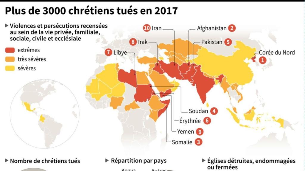 Persécutions des Chrétiens dans le Monde - Page 2 Plus-d11