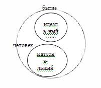 Человек и природа. Натурфилософия и ее основной вопрос Byytie10