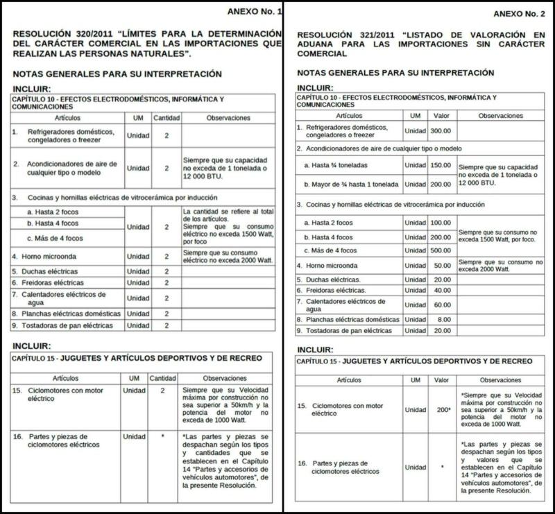 Aduana:permessi elettrodomestici che erano proibiti in quanto considerati di alto consumo energetico 97709111