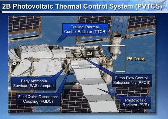 Fuite d'ammoniac à bord de la Station Spatiale Internationale - Segment P6 Eva1910