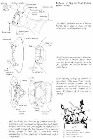 Disparition de Caldwell Johnson (1919 - 2013), NASA Designer P11510