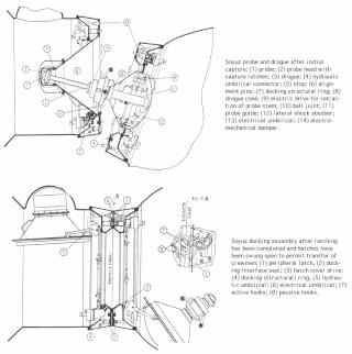 Disparition de Caldwell Johnson (1919 - 2013), NASA Designer P11710