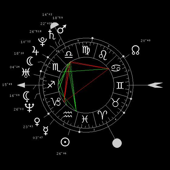 Conjonctions planètes en chute Tnr10