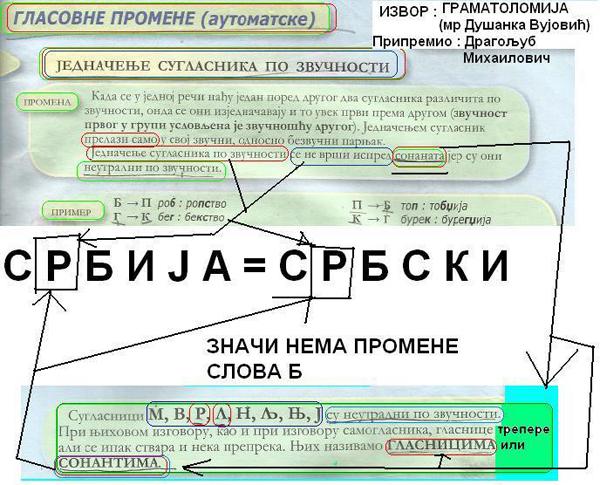 СрБски или срПски Nema-b10