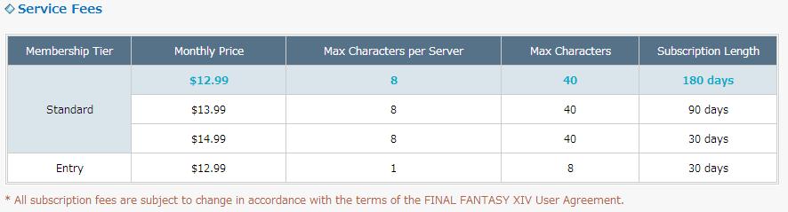 Final Fantasy XIV Subfee11