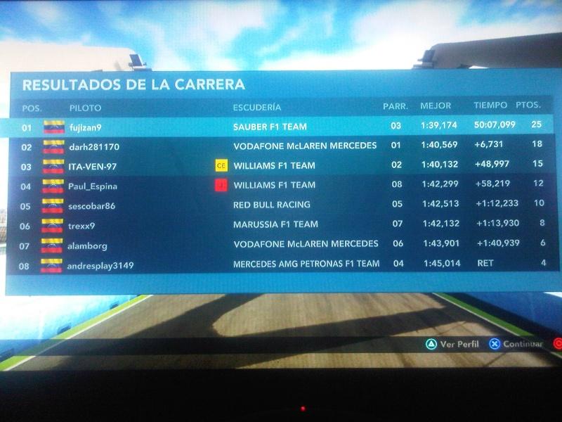 Gran Premio de Europa C_auro10