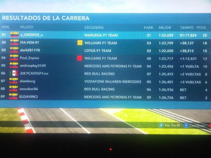 Gran Premio de España Img-2013