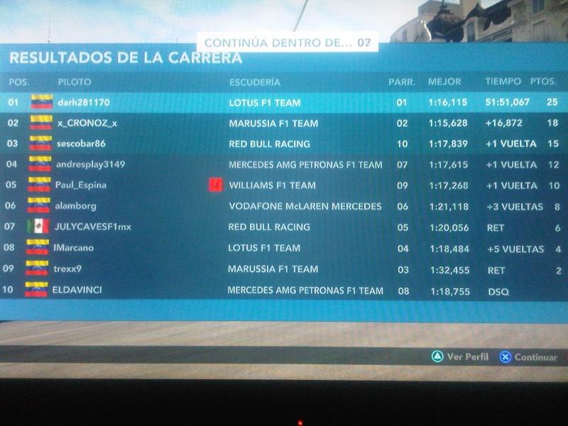 Gran Premio de Monaco Img-2017