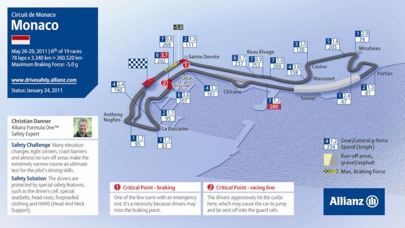 GP de Mónaco 2013 J4n1sr10