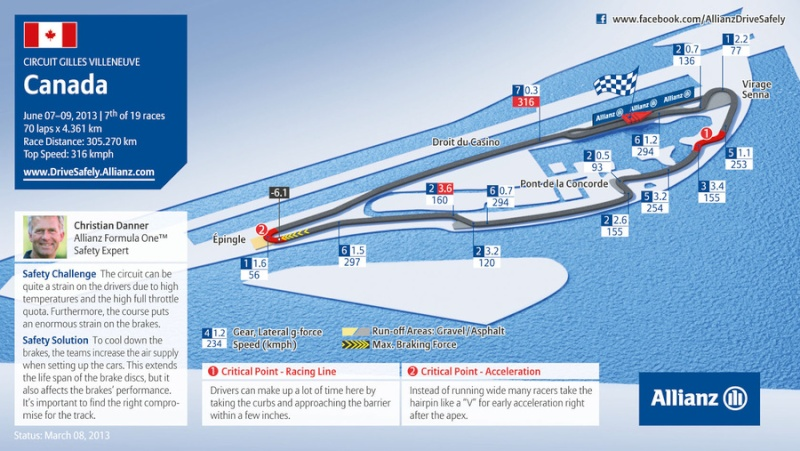 Previo del Grand Prix du Canadá 2013 (Montréal) Jbkwzy11