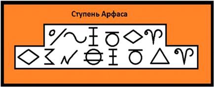 5. Генератор СТУПЕНЬ АРФАСА 45687610