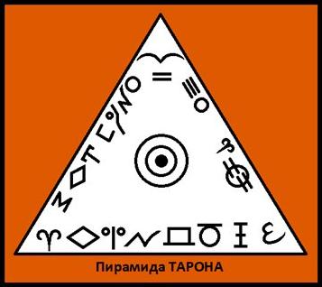 3. Генератор ПИРАМИДА ТАРОНА Zhmia710