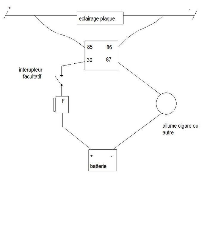 Prise USB pour smartphone Relais13