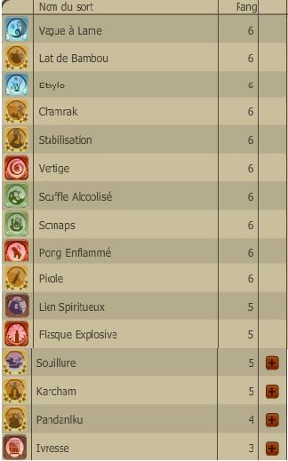 Rasgado Pandawa multi éléments niveau 150 Sorts10