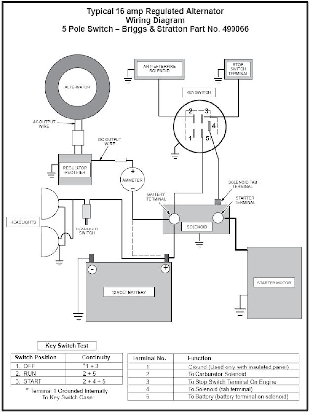 what model murray do i have briggs stratton 16 hp tractor wiring diagram briggs stratton 16 hp tractor wiring diagram briggs stratton 16 hp tractor wiring diagram briggs stratton 16 hp tractor wiring diagram