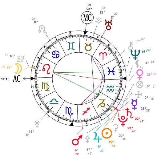 Saturne conjoint Pluton en Capri  - Page 3 12_jan11