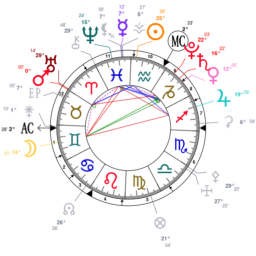 Mars en Taureau  14_fzo10