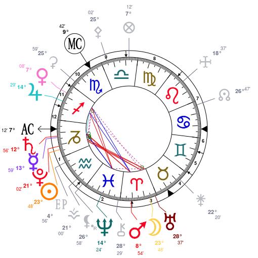 Carré Jupiter/Neptune  14_jan10