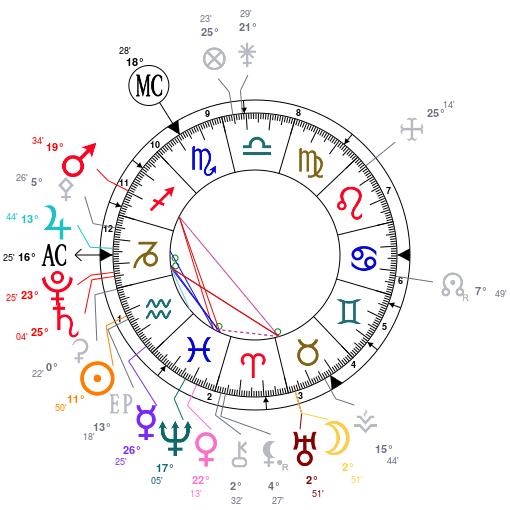 Aspects du mois de Février 1_fzov11