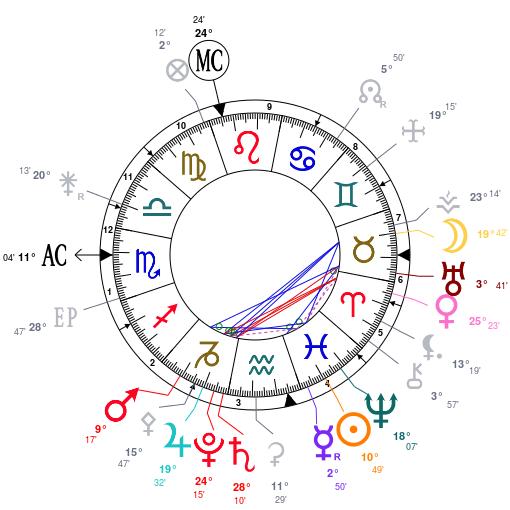 Aspects du mois de Mars 1_mars12