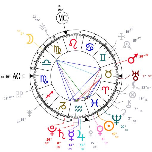 Aspects du mois de Mars 1_mars13