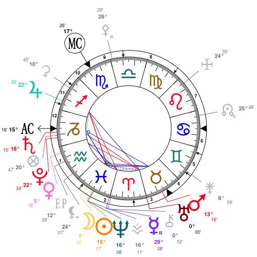 Uranus en Taureau  - Page 2 6_mars10