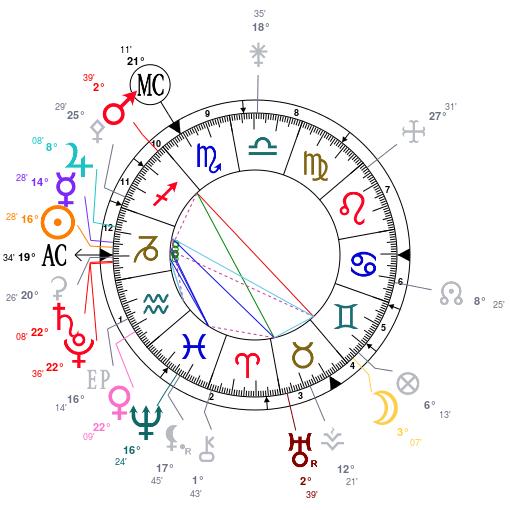 Saturne conjoint Pluton en Capri  - Page 3 7_janv14