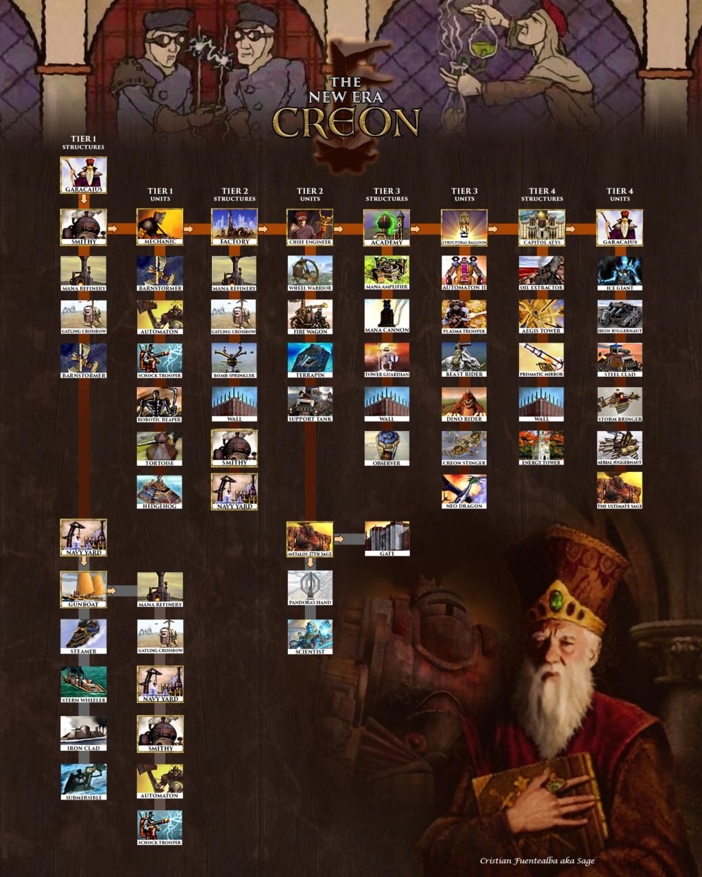 Creon Creon-14