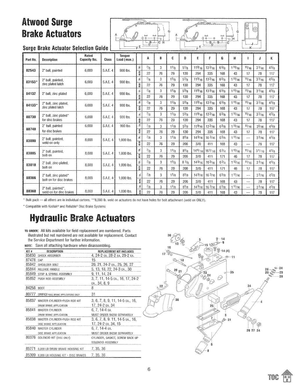 Main d'accouplement hydraulique sur les nouvelles T@B  - Page 2 Cci20112