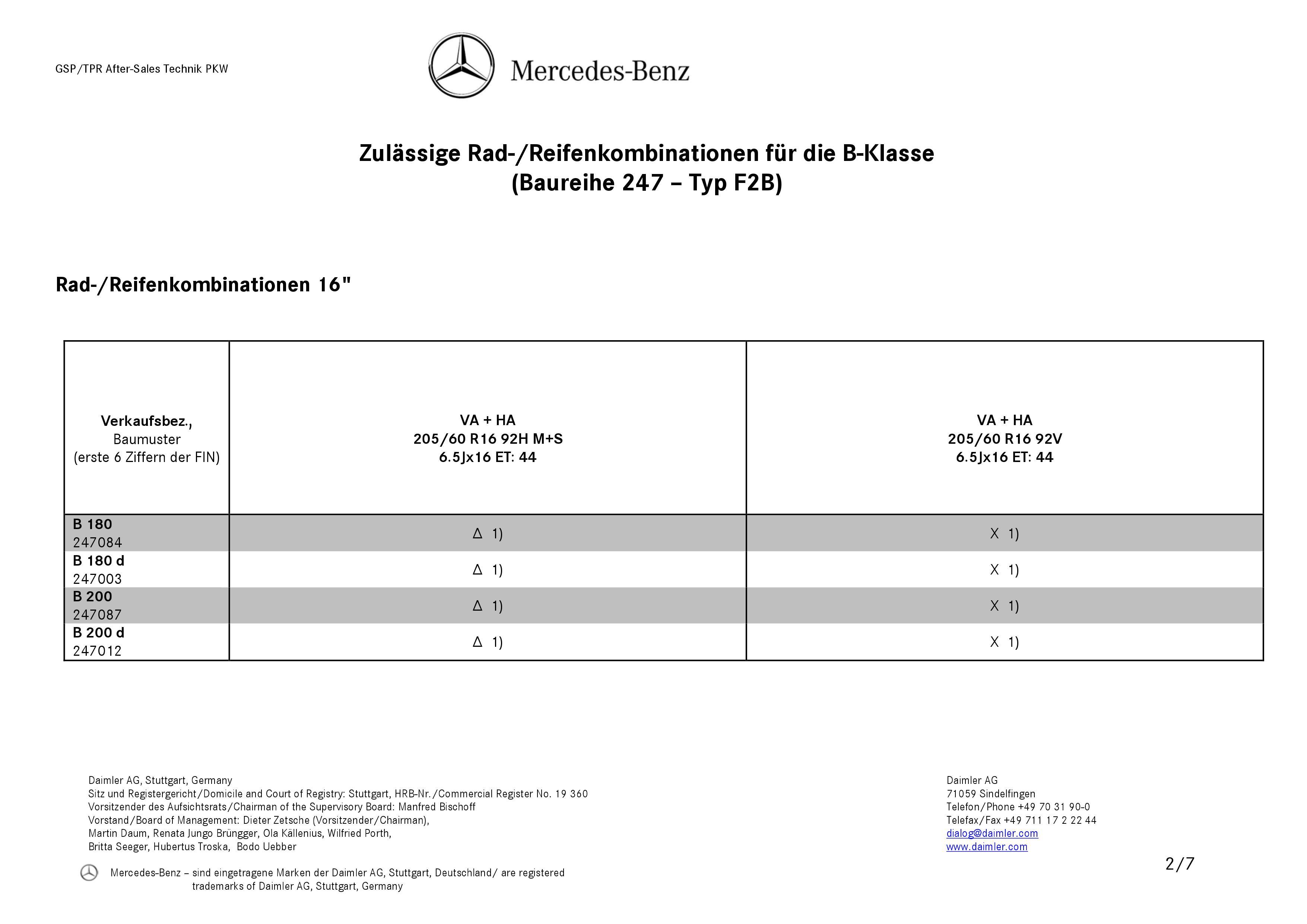 (W247): Medidas oficiais das rodas e pneus 0002_113