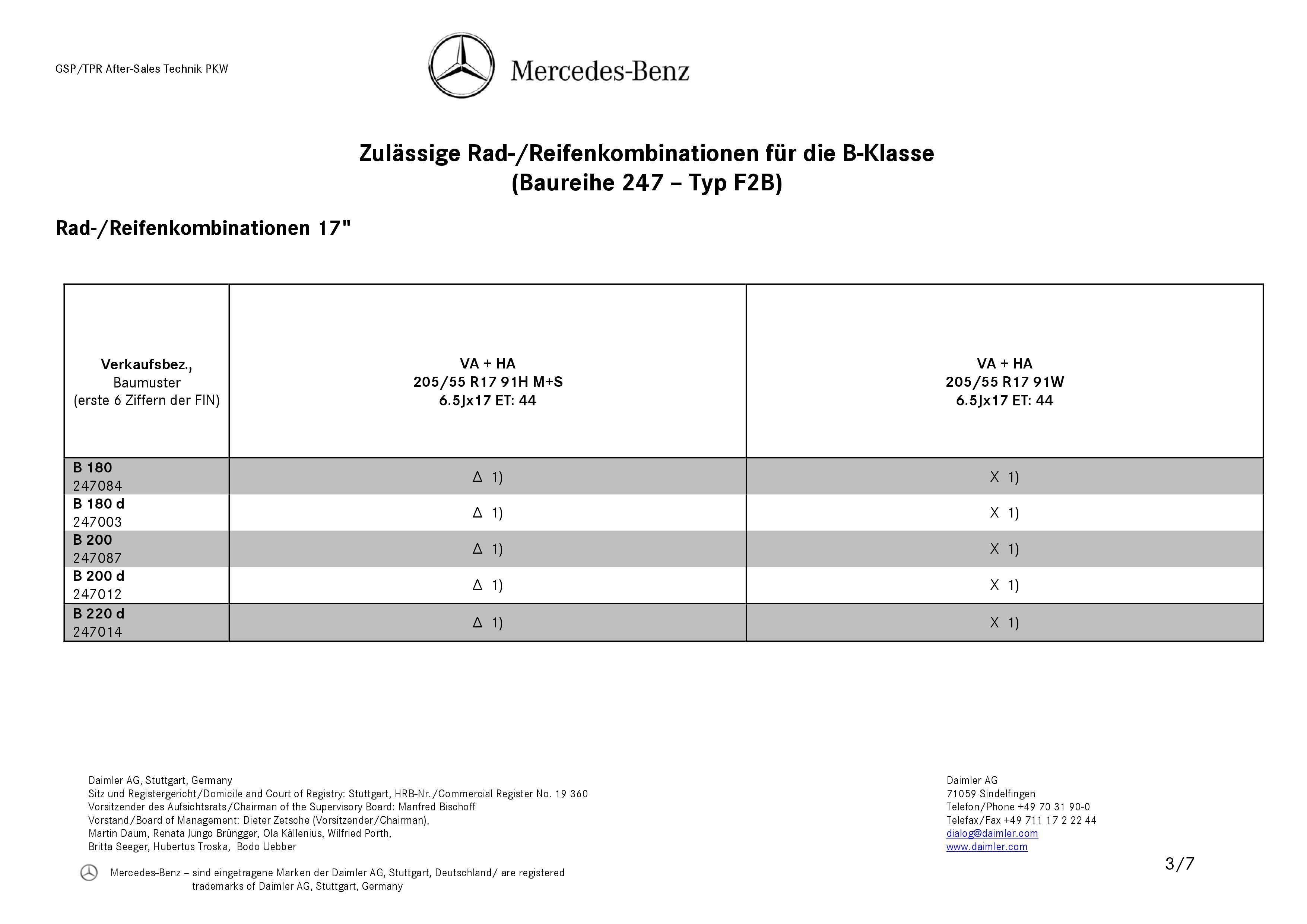 (W247): Medidas oficiais das rodas e pneus 0003_910