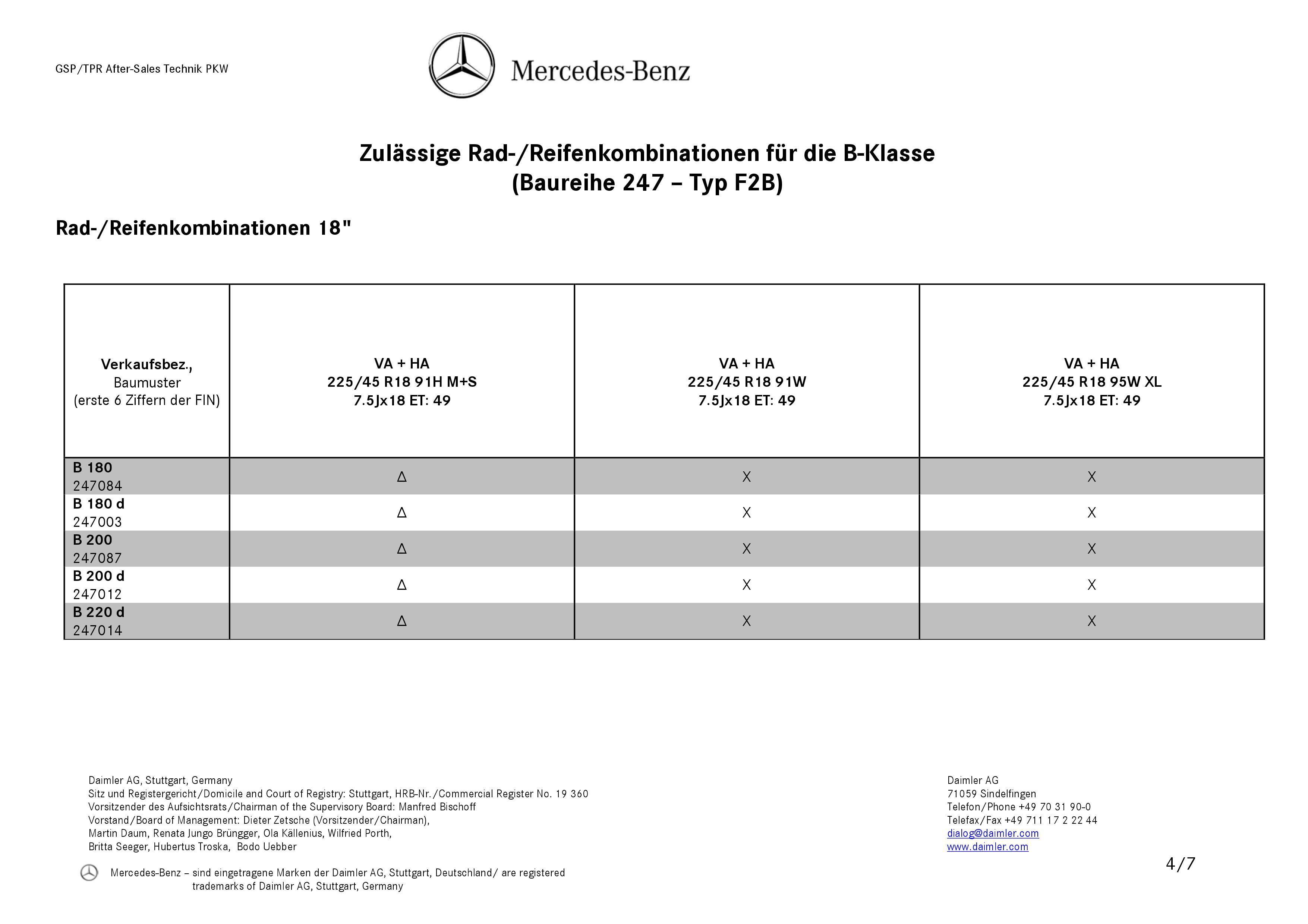 (W247): Medidas oficiais das rodas e pneus 0004_910
