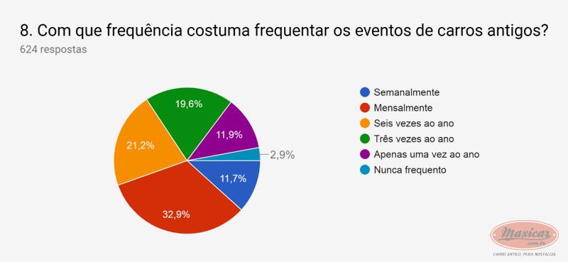 (NOTÍCIA): Publicada em 01/04/2019 a mais ampla pesquisa de antigomobilismo no Brasil -  Maxicar® 0304cd10