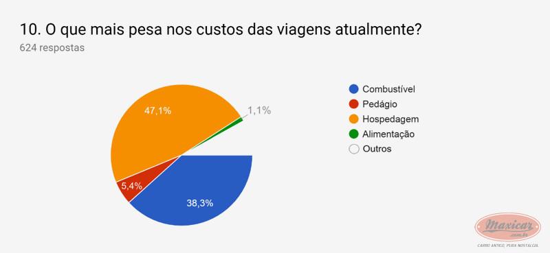 (NOTÍCIA): Publicada em 01/04/2019 a mais ampla pesquisa de antigomobilismo no Brasil -  Maxicar® 41150f10