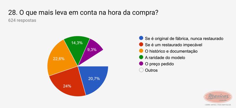 (NOTÍCIA): Publicada em 01/04/2019 a mais ampla pesquisa de antigomobilismo no Brasil -  Maxicar® 59797710