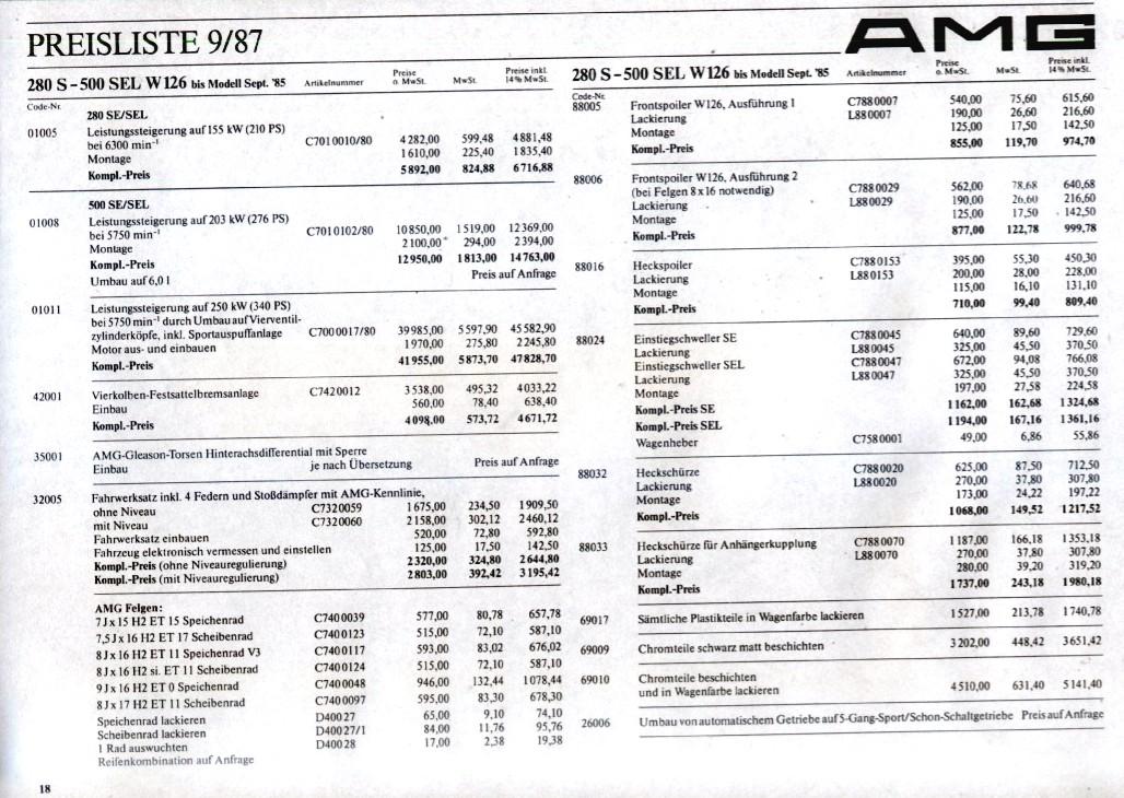 (W126): Catálogo de opcionais AMG 1987 59d2f610