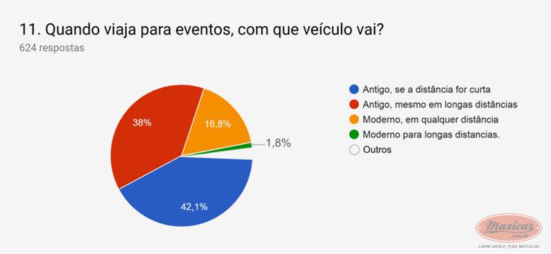 (NOTÍCIA): Publicada em 01/04/2019 a mais ampla pesquisa de antigomobilismo no Brasil -  Maxicar® 64067510