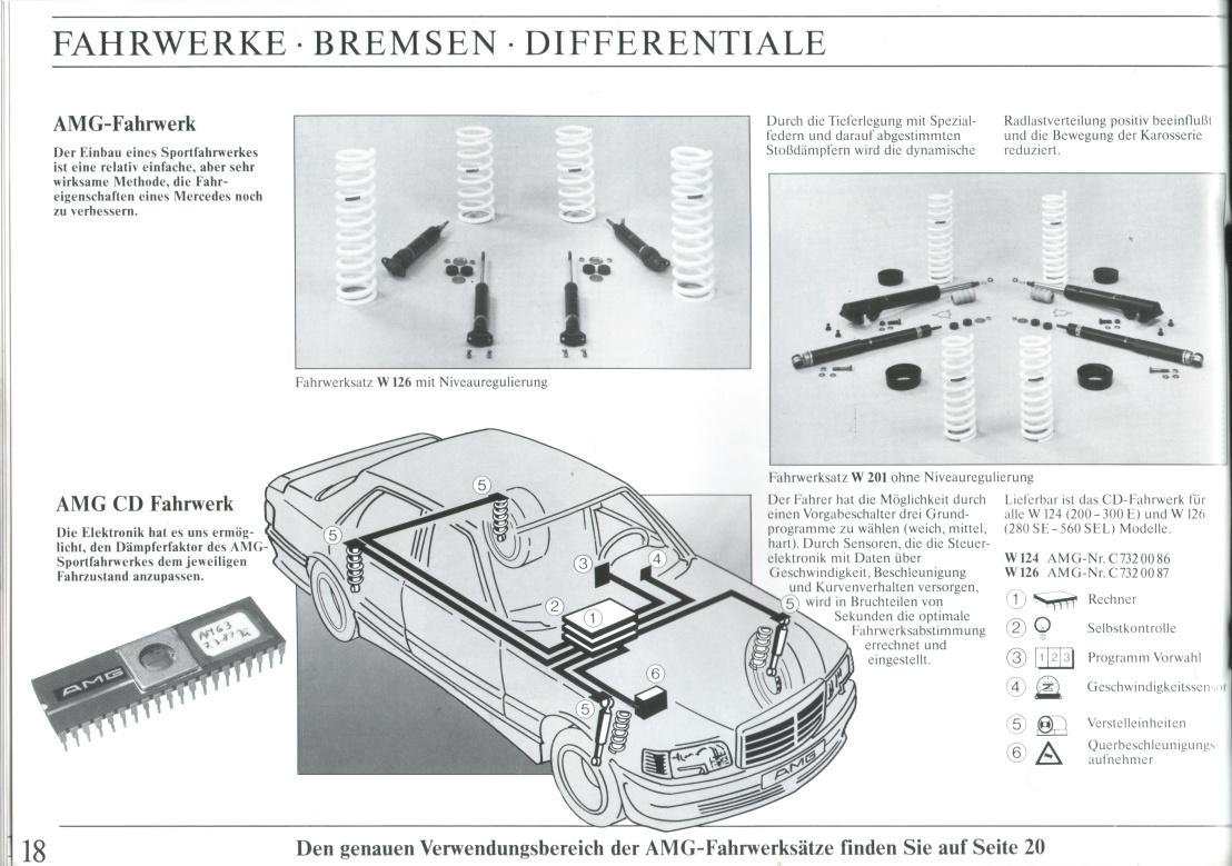 (W126): Upgrades AMG em 1987 64de1510