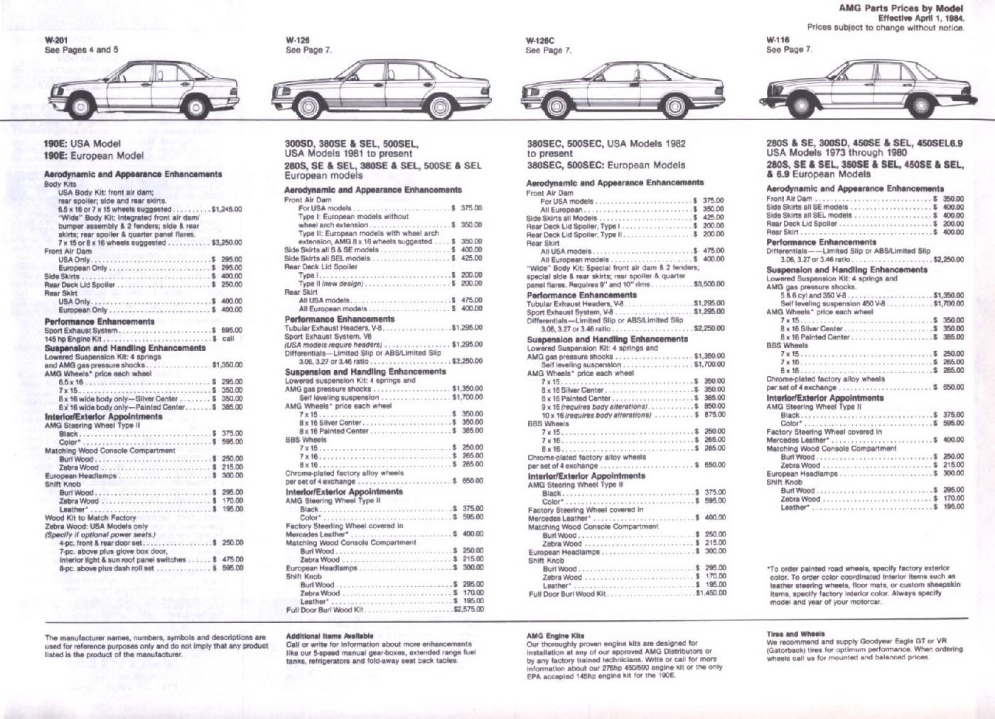 (CATÁLOGO): Acessórios e opcionais AMG 1984 683c3710