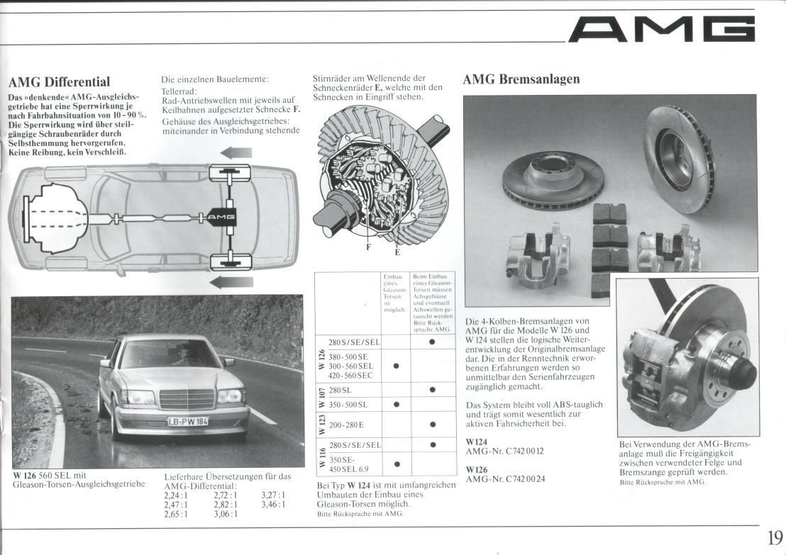 (W126): Catálogo de opcionais AMG 1987 68d1ec10