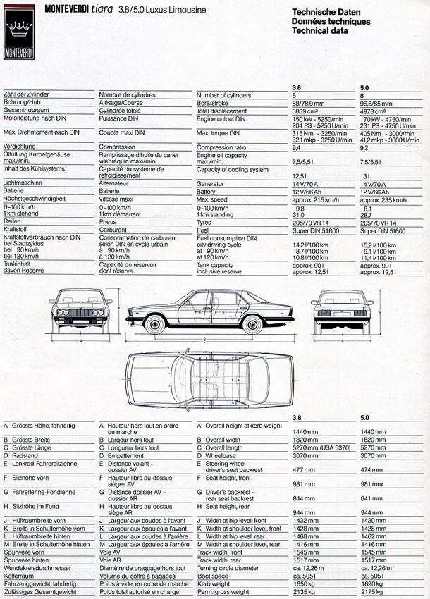 (W126): A versão Monteverdi Tiara da montadora suiça Monteverdi® 74351610