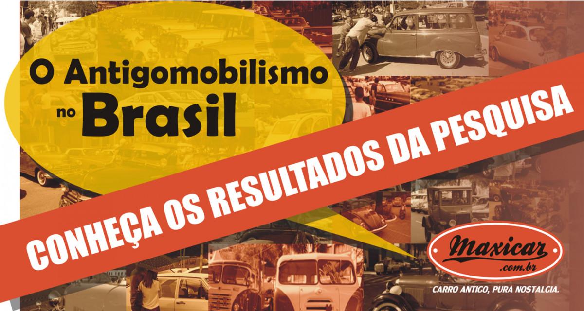 (NOTÍCIA): Publicada em 01/04/2019 a mais ampla pesquisa de antigomobilismo no Brasil -  Maxicar® 84f54d10
