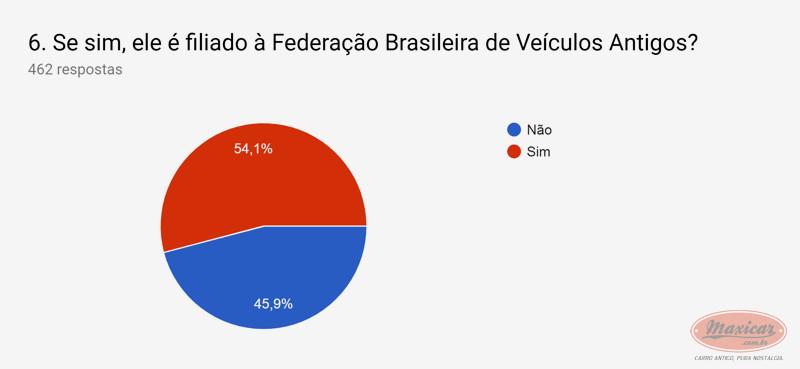 (NOTÍCIA): Publicada em 01/04/2019 a mais ampla pesquisa de antigomobilismo no Brasil -  Maxicar® 8e9d8c10