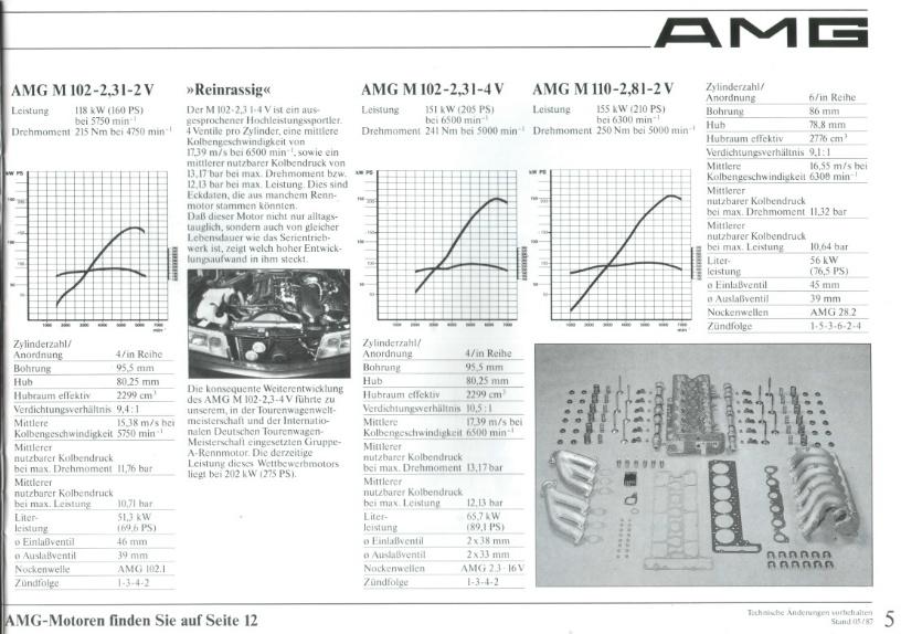 (CATÁLOGO): Linha AMG 1987 91d6d410
