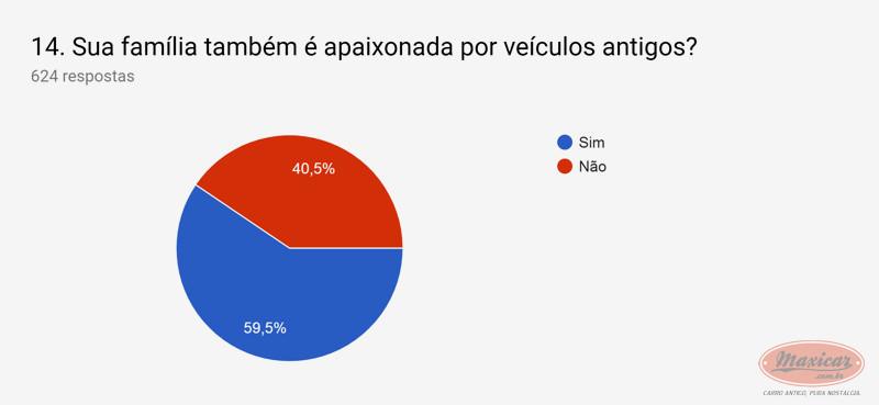 (NOTÍCIA): Publicada em 01/04/2019 a mais ampla pesquisa de antigomobilismo no Brasil -  Maxicar® 9bc84210