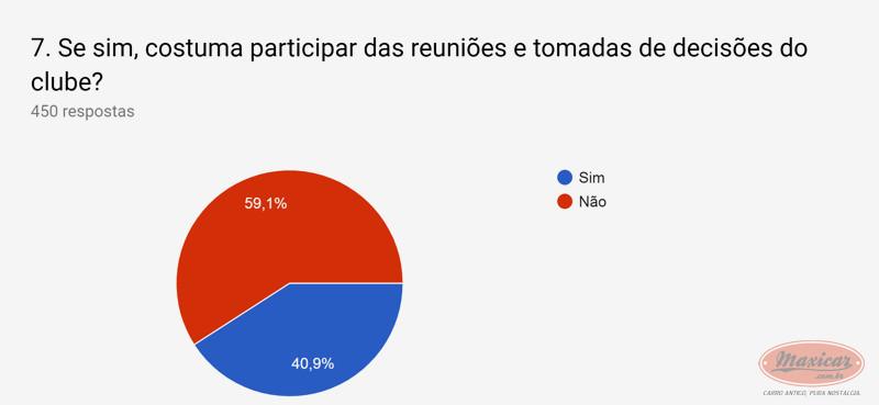(NOTÍCIA): Publicada em 01/04/2019 a mais ampla pesquisa de antigomobilismo no Brasil -  Maxicar® B9354c10