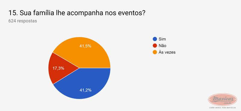 (NOTÍCIA): Publicada em 01/04/2019 a mais ampla pesquisa de antigomobilismo no Brasil -  Maxicar® De93bd10