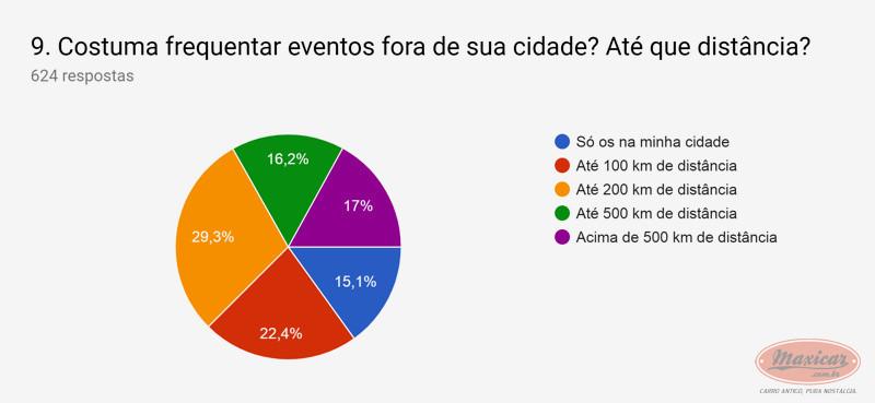 (NOTÍCIA): Publicada em 01/04/2019 a mais ampla pesquisa de antigomobilismo no Brasil -  Maxicar® E39fbc10
