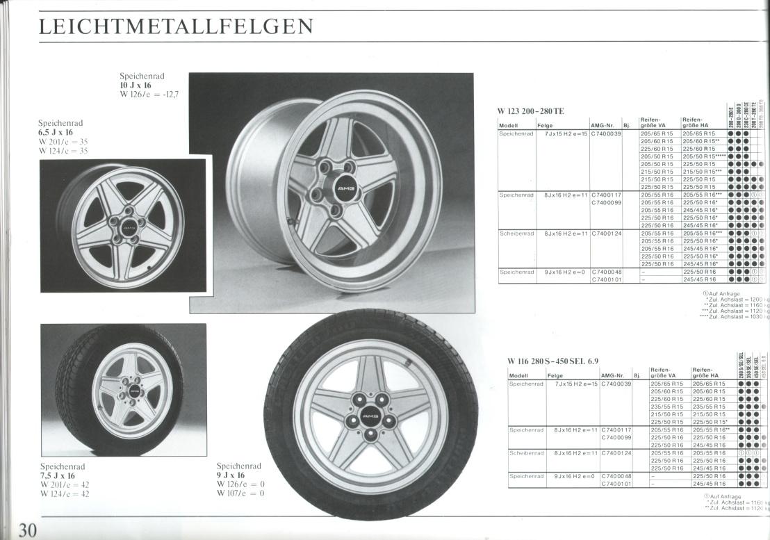 (CATÁLOGO): Rodas Penta AMG para W116 e W123 E4ba2a10