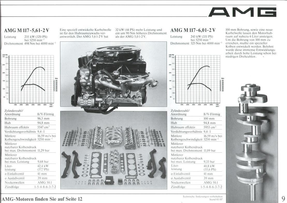 (CATÁLOGO): Linha AMG 1987 F1c0e310